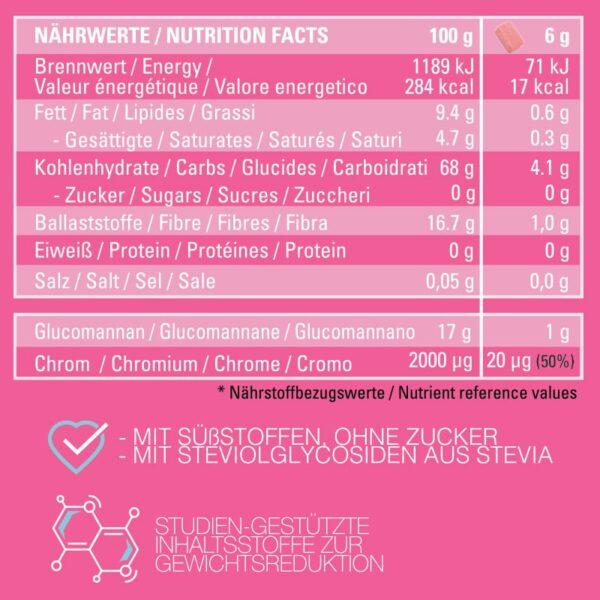 Slim Sweets -  Appetitkontrolle 2