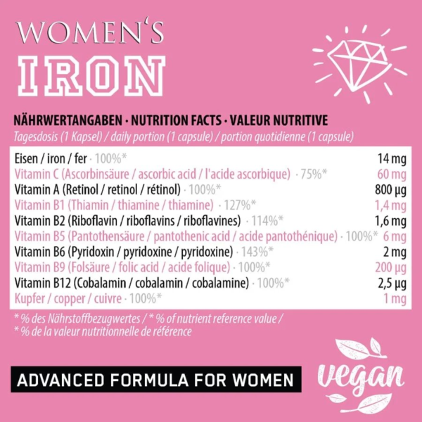 Women's Iron - Eisenkapseln 3