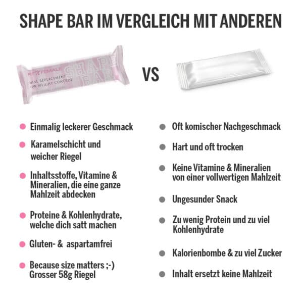 Shape Bar - Meal Replacement 3